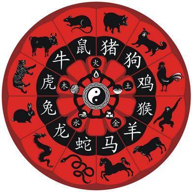 1997 знак зодиака